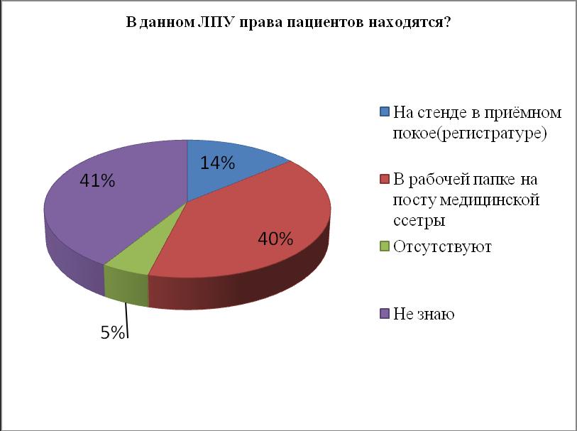Ветеринарная клиника волгоград краснооктябрьский район богунская телефон